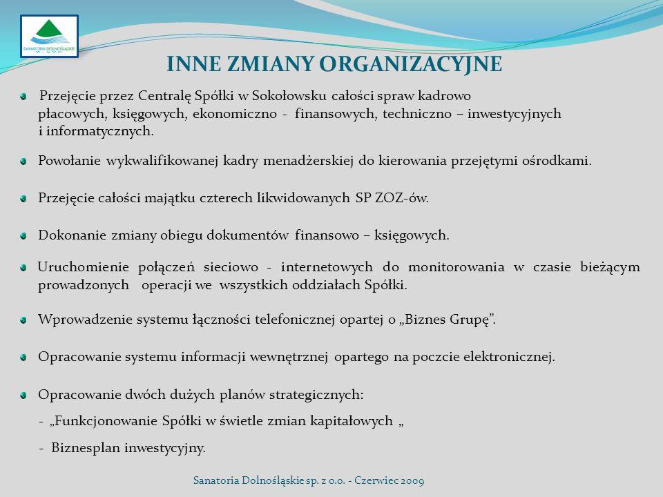 INNE ZMIANY ORGANIZACYJNE Przejęcie przez Centralę Spółki w Sokołowsku całości spraw kadrowo płacowych, księgowych, ekonomiczno - finansowych, technic