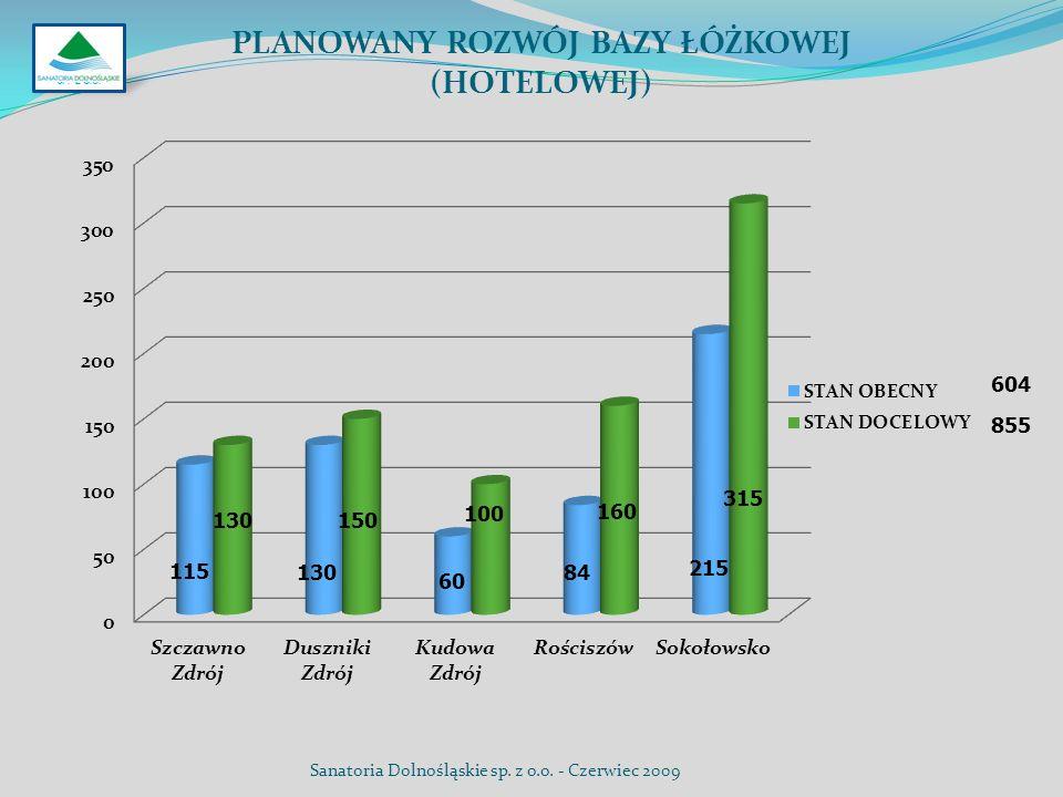PLANOWANY ROZWÓJ BAZY ŁÓŻKOWEJ (HOTELOWEJ) Sanatoria Dolnośląskie sp. z o.o. - Czerwiec 2009 SP. Z O.O.