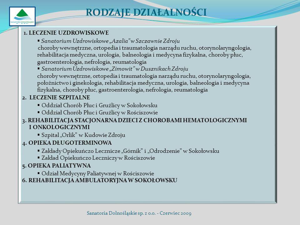 RODZAJE DZIAŁALNOŚCI SP. Z O.O. Sanatoria Dolnośląskie sp. z o.o. - Czerwiec 2009