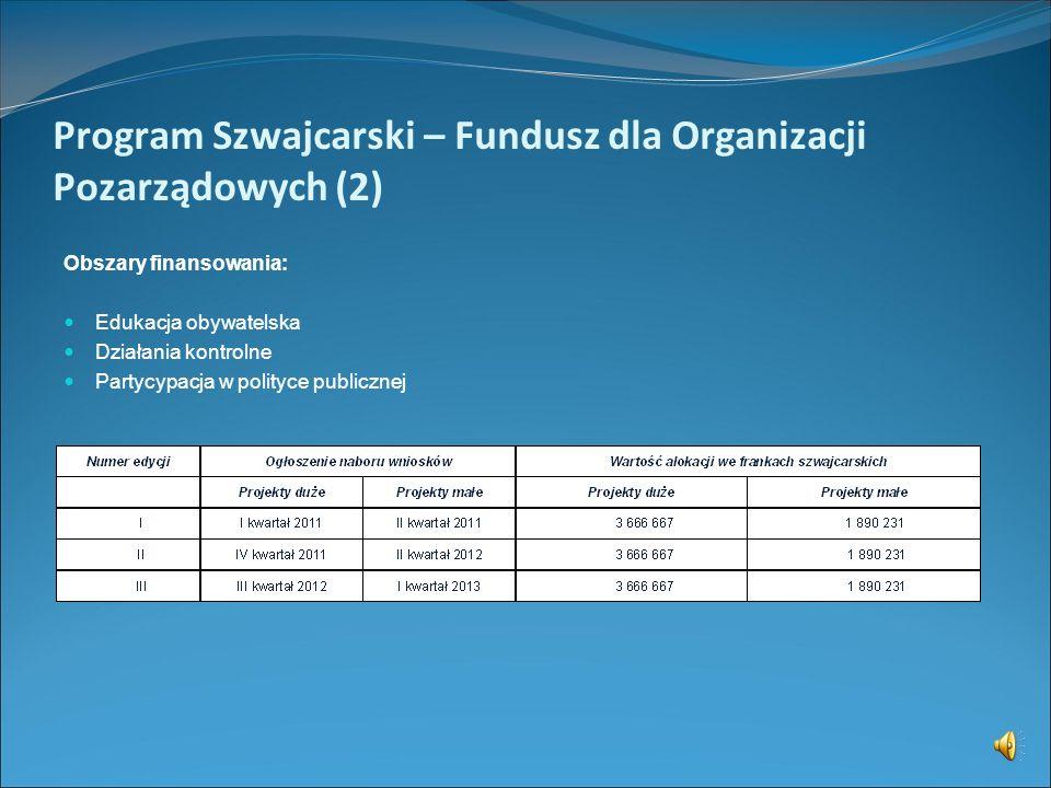Program Szwajcarski – Fundusz dla Organizacji Pozarządowych (1) Fundusz dla Organizacji Pozarządowych – cele wsparcia: 1. zwrócenie społeczeństwu uwag
