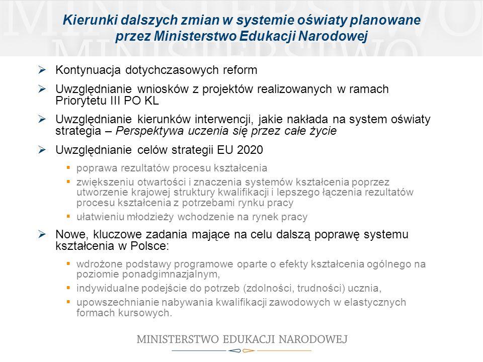 Kierunki dalszych zmian w systemie oświaty planowane przez Ministerstwo Edukacji Narodowej Kontynuacja dotychczasowych reform Uwzględnianie wniosków z projektów realizowanych w ramach Priorytetu III PO KL Uwzględnianie kierunków interwencji, jakie nakłada na system oświaty strategia – Perspektywa uczenia się przez całe życie Uwzględnianie celów strategii EU 2020 poprawa rezultatów procesu kształcenia zwiększeniu otwartości i znaczenia systemów kształcenia poprzez utworzenie krajowej struktury kwalifikacji i lepszego łączenia rezultatów procesu kształcenia z potrzebami rynku pracy ułatwieniu młodzieży wchodzenie na rynek pracy Nowe, kluczowe zadania mające na celu dalszą poprawę systemu kształcenia w Polsce: wdrożone podstawy programowe oparte o efekty kształcenia ogólnego na poziomie ponadgimnazjalnym, indywidualne podejście do potrzeb (zdolności, trudności) ucznia, upowszechnianie nabywania kwalifikacji zawodowych w elastycznych formach kursowych.