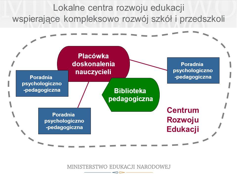 Lokalne centra rozwoju edukacji wspierające kompleksowo rozwój szkół i przedszkoli Centrum Rozwoju Edukacji Placówka doskonalenia nauczycieli Poradnia psychologiczno -pedagogiczna Biblioteka pedagogiczna