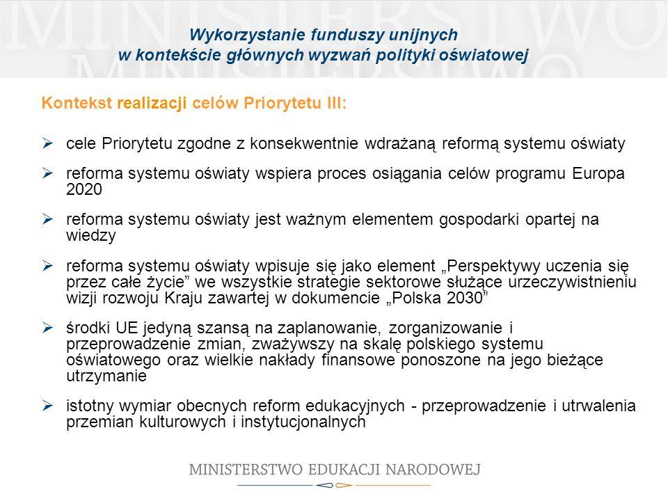 Wykorzystanie funduszy unijnych w kontekście głównych wyzwań polityki oświatowej Kontekst realizacji celów Priorytetu III: cele Priorytetu zgodne z konsekwentnie wdrażaną reformą systemu oświaty reforma systemu oświaty wspiera proces osiągania celów programu Europa 2020 reforma systemu oświaty jest ważnym elementem gospodarki opartej na wiedzy reforma systemu oświaty wpisuje się jako element Perspektywy uczenia się przez całe życie we wszystkie strategie sektorowe służące urzeczywistnieniu wizji rozwoju Kraju zawartej w dokumencie Polska 2030 środki UE jedyną szansą na zaplanowanie, zorganizowanie i przeprowadzenie zmian, zważywszy na skalę polskiego systemu oświatowego oraz wielkie nakłady finansowe ponoszone na jego bieżące utrzymanie istotny wymiar obecnych reform edukacyjnych - przeprowadzenie i utrwalenia przemian kulturowych i instytucjonalnych
