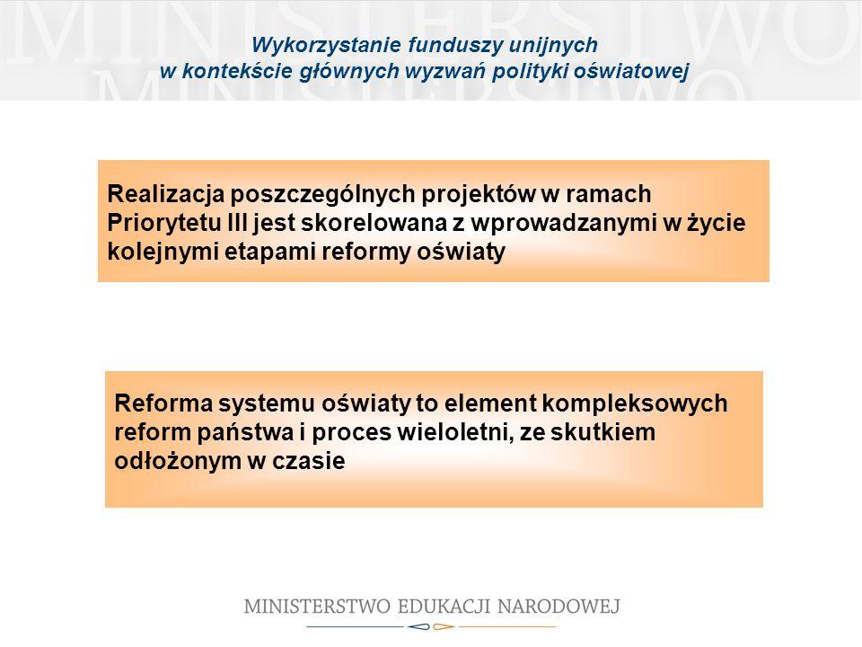 Wykorzystanie funduszy unijnych w kontekście głównych wyzwań polityki oświatowej Realizacja poszczególnych projektów w ramach Priorytetu III jest skorelowana z wprowadzanymi w życie kolejnymi etapami reformy oświaty Reforma systemu oświaty to element kompleksowych reform państwa i proces wieloletni, ze skutkiem odłożonym w czasie
