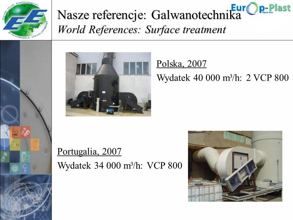 Nasze referencje: Galwanotechnika World References: Surface treatment Polska, 2007 Wydatek 40 000 m³/h: 2 VCP 800 Portugalia, 2007 Wydatek 34 000 m³/h