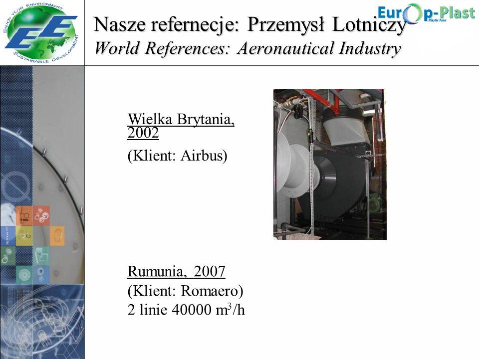 Nasze refernecje: Przemysł Lotniczy World References: Aeronautical Industry Wielka Brytania, 2002 (Klient: Airbus) Rumunia, 2007 (Klient: Romaero) 2 l