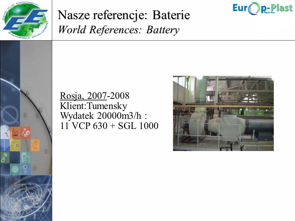 Nasze referencje: Baterie World References: Battery Rosja, 2007-2008 Klient:Tumensky Wydatek 20000m3/h : 11 VCP 630 + SGL 1000