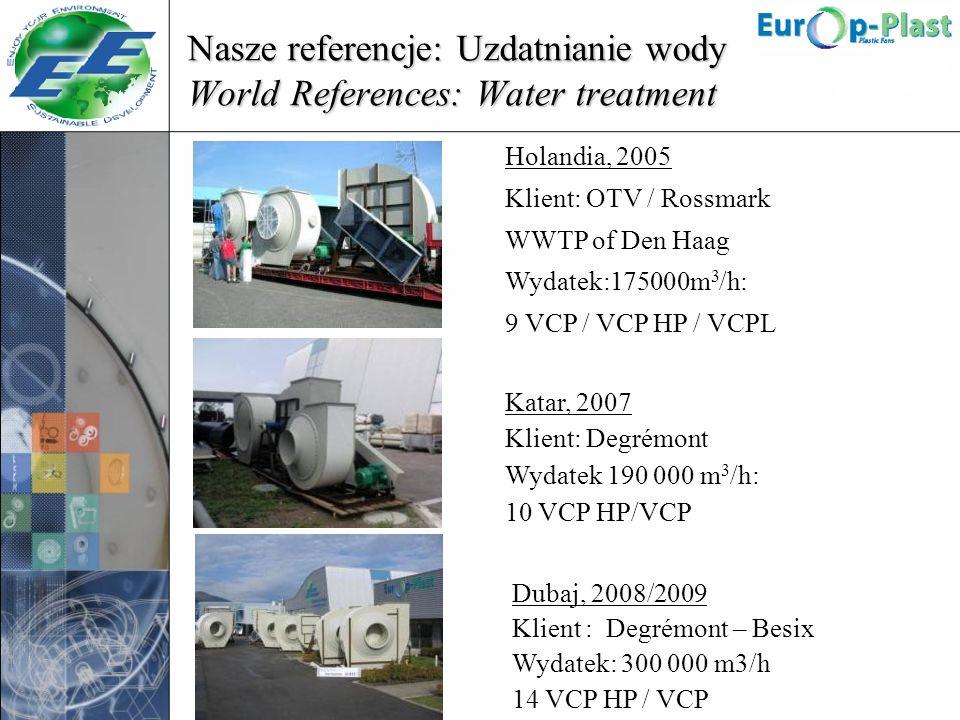 Nasze referencje: Uzdatnianie wody World References: Water treatment Holandia, 2005 Klient: OTV / Rossmark WWTP of Den Haag Wydatek:175000m 3 /h: 9 VC
