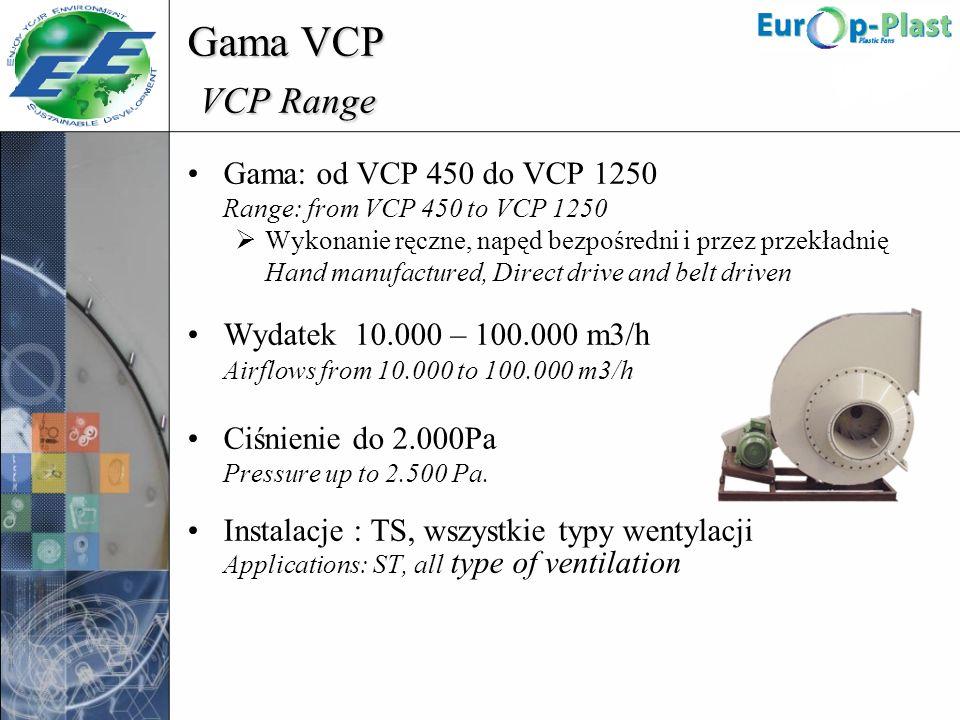 Gama VCP VCP Range Gama: od VCP 450 do VCP 1250 Range: from VCP 450 to VCP 1250 Wykonanie ręczne, napęd bezpośredni i przez przekładnię Hand manufactu