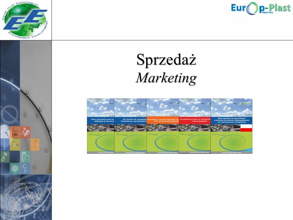 Sprzedaż Marketing