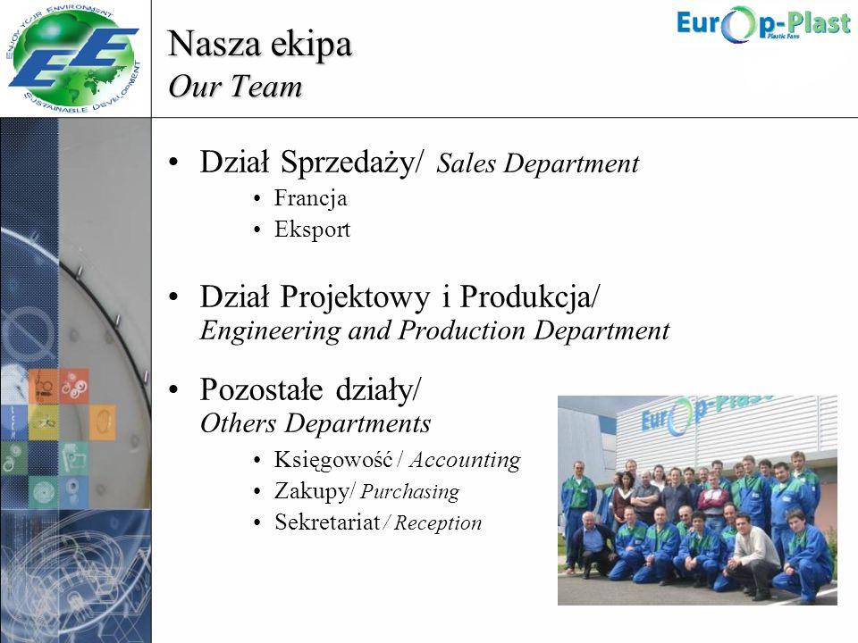 Nasza ekipa Our Team Dział Sprzedaży/ Sales Department Francja Eksport Dział Projektowy i Produkcja/ Engineering and Production Department Pozostałe d