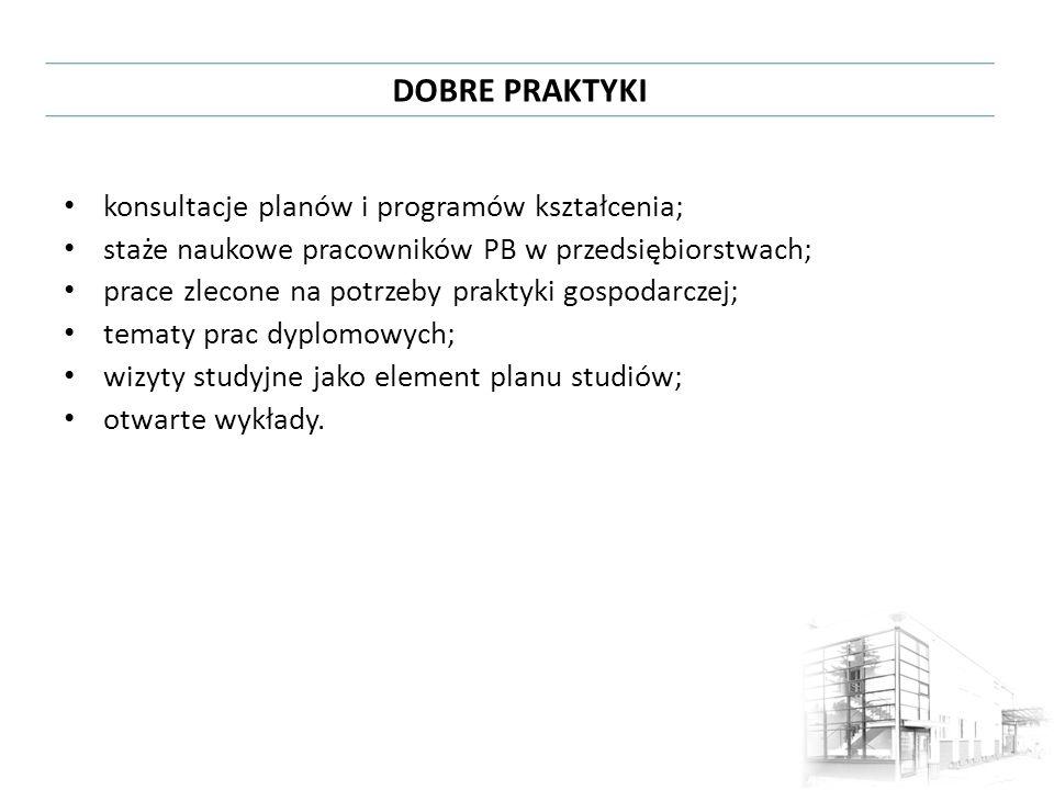 konsultacje planów i programów kształcenia; staże naukowe pracowników PB w przedsiębiorstwach; prace zlecone na potrzeby praktyki gospodarczej; tematy