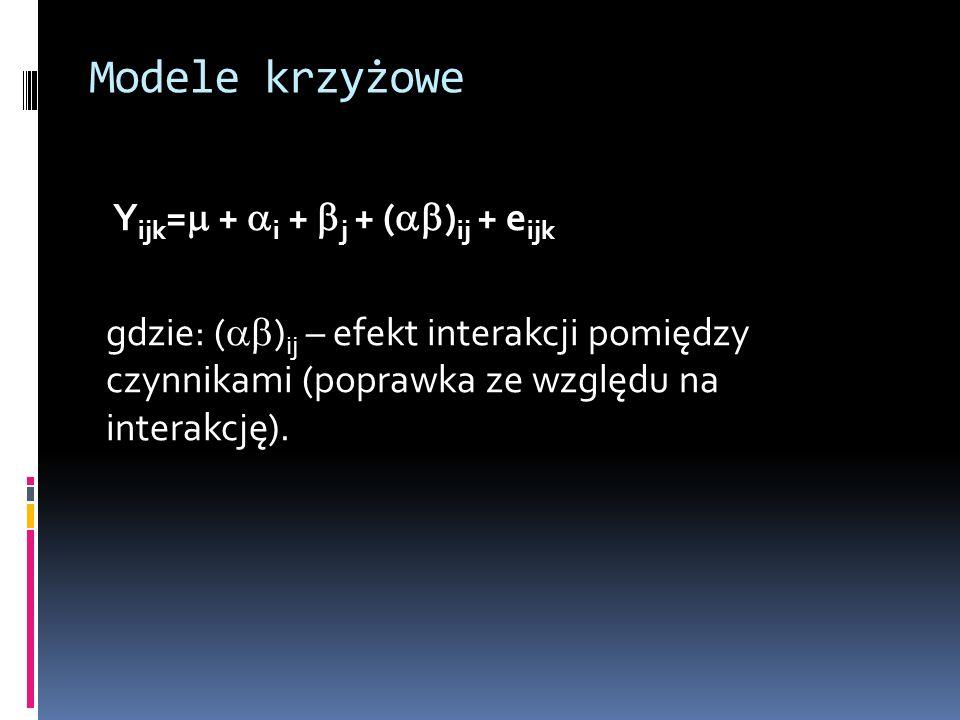 Modele krzyżowe Y ijk = + i + j + ( ) ij + e ijk gdzie: ( ) ij – efekt interakcji pomiędzy czynnikami (poprawka ze względu na interakcję).