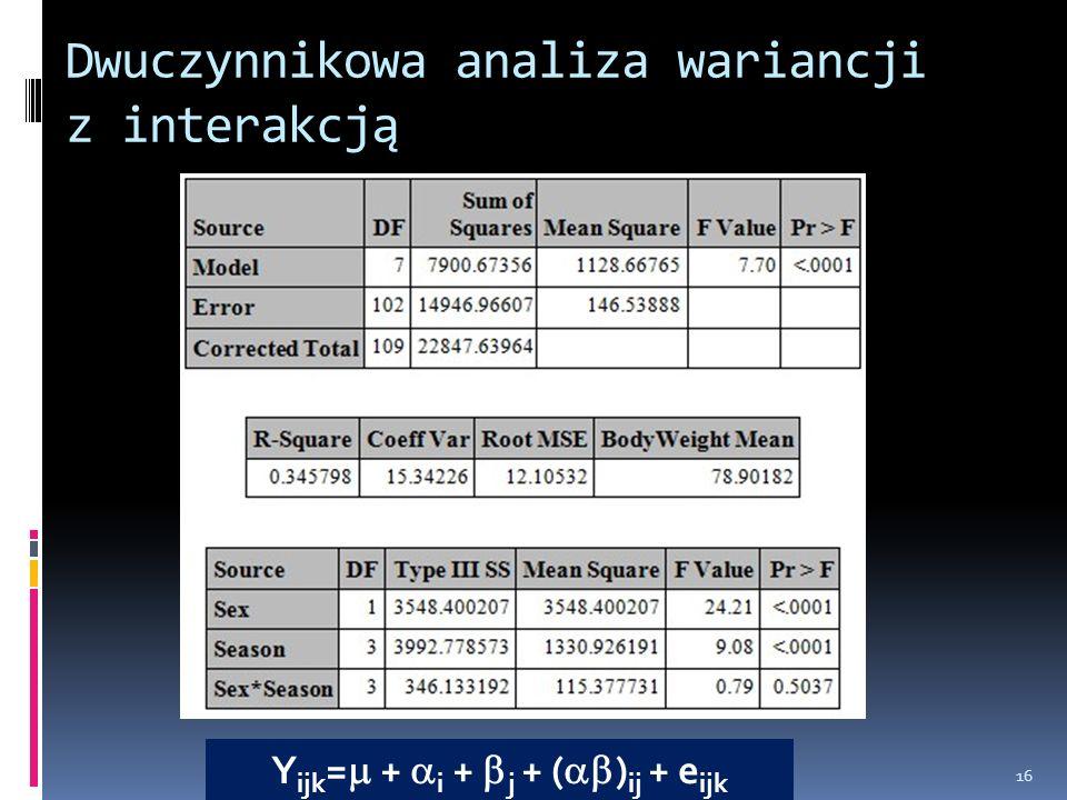 Dwuczynnikowa analiza wariancji z interakcją 16 Y ijk = + i + j + ( ) ij + e ijk