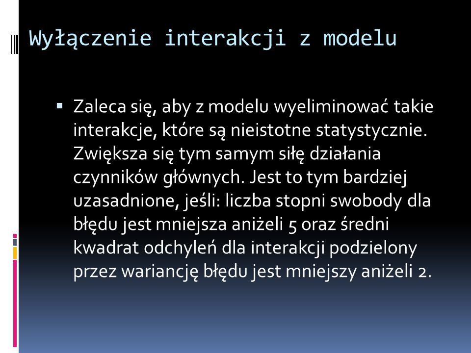 Wyłączenie interakcji z modelu Zaleca się, aby z modelu wyeliminować takie interakcje, które są nieistotne statystycznie. Zwiększa się tym samym siłę