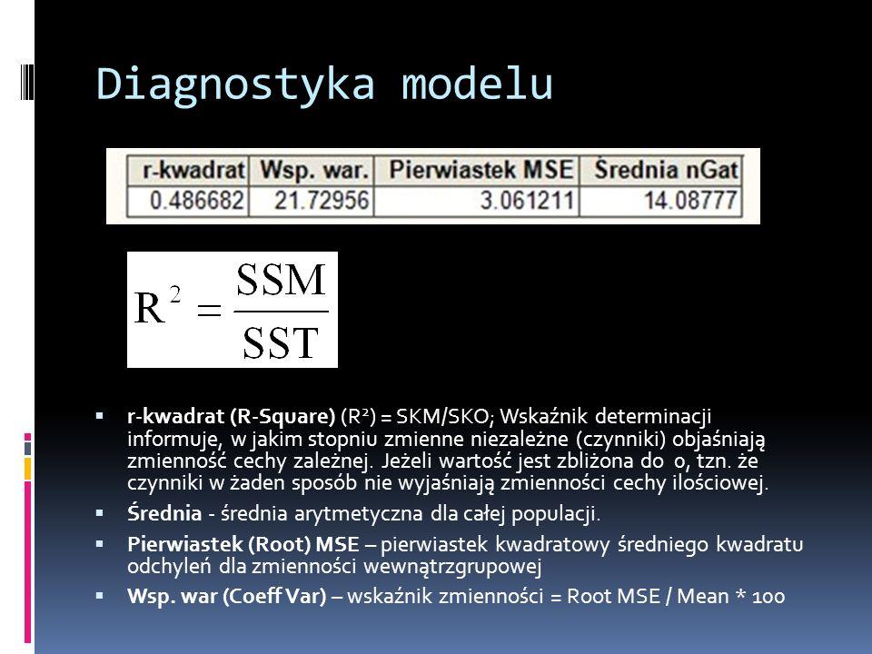 r-kwadrat (R-Square) (R 2 ) = SKM/SKO; Wskaźnik determinacji informuje, w jakim stopniu zmienne niezależne (czynniki) objaśniają zmienność cechy zależ