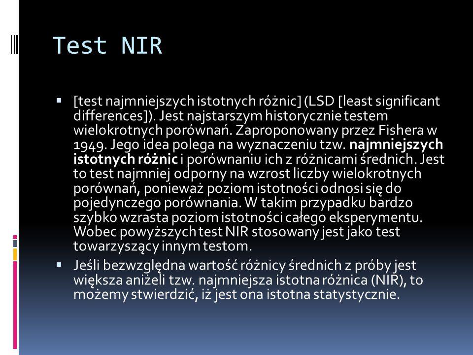 Test NIR [test najmniejszych istotnych różnic] (LSD [least significant differences]). Jest najstarszym historycznie testem wielokrotnych porównań. Zap