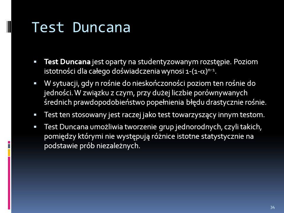 Test Duncana Test Duncana jest oparty na studentyzowanym rozstępie. Poziom istotności dla całego doświadczenia wynosi 1-(1- ) n-1. W sytuacji, gdy n r