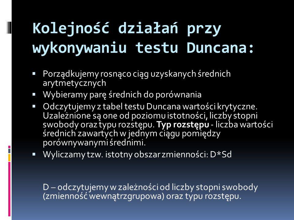 Kolejność działań przy wykonywaniu testu Duncana: Porządkujemy rosnąco ciąg uzyskanych średnich arytmetycznych Wybieramy parę średnich do porównania O