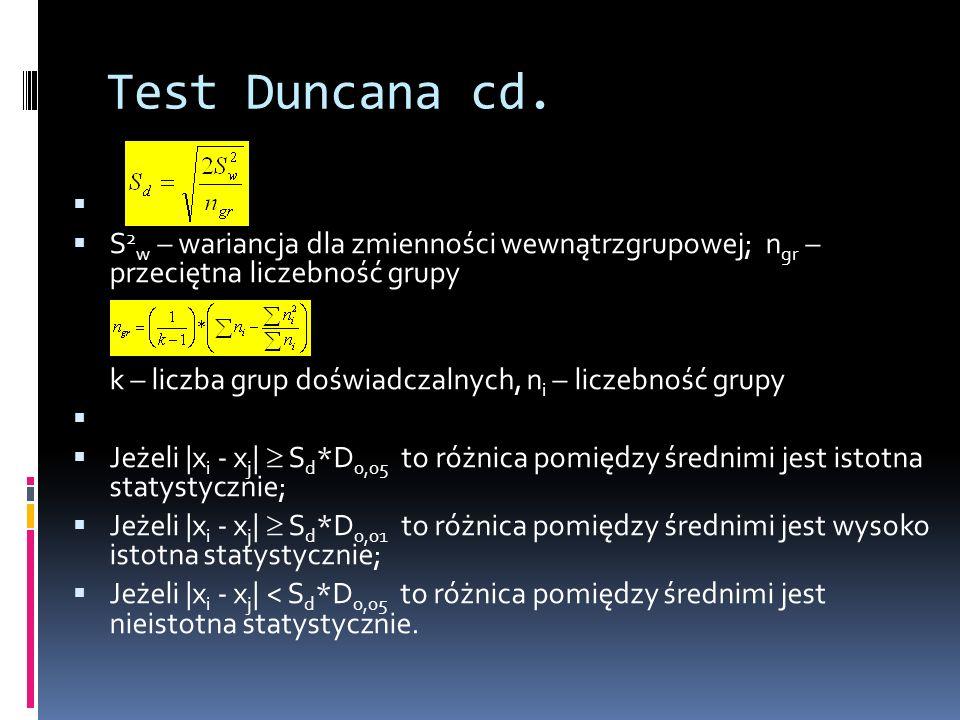 Test Duncana cd. S 2 w – wariancja dla zmienności wewnątrzgrupowej; n gr – przeciętna liczebność grupy k – liczba grup doświadczalnych, n i – liczeb