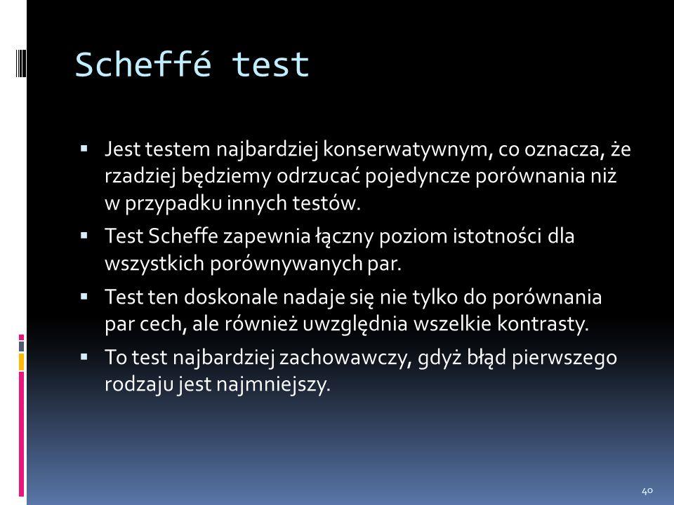 Scheffé test Jest testem najbardziej konserwatywnym, co oznacza, że rzadziej będziemy odrzucać pojedyncze porównania niż w przypadku innych testów. Te