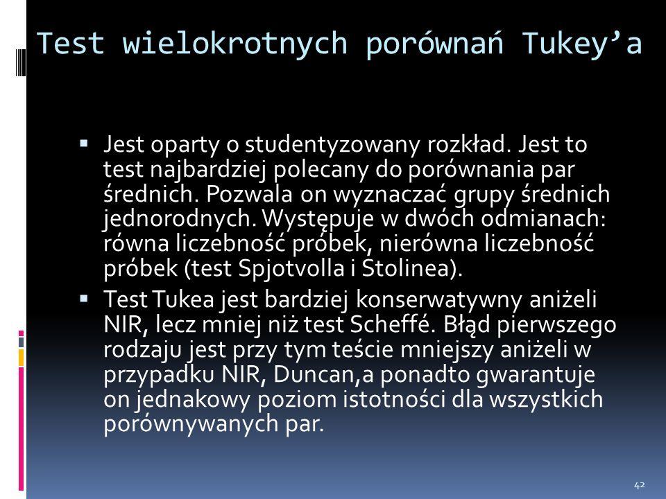 Test wielokrotnych porównań Tukeya Jest oparty o studentyzowany rozkład. Jest to test najbardziej polecany do porównania par średnich. Pozwala on wyzn