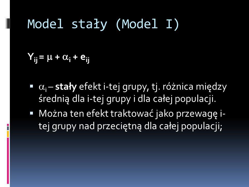 Model stały (Model I) Y ij = + i + e ij i – stały efekt i-tej grupy, tj. różnica między średnią dla i-tej grupy i dla całej populacji. Można ten efekt