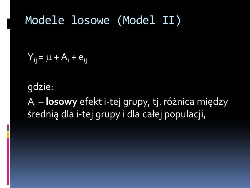 Modele losowe (Model II) Y ij = + A i + e ij gdzie: A i – losowy efekt i-tej grupy, tj. różnica między średnią dla i-tej grupy i dla całej populacji,