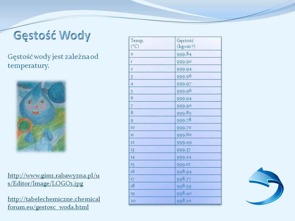 Gęstość wody jest zależna od temperatury.