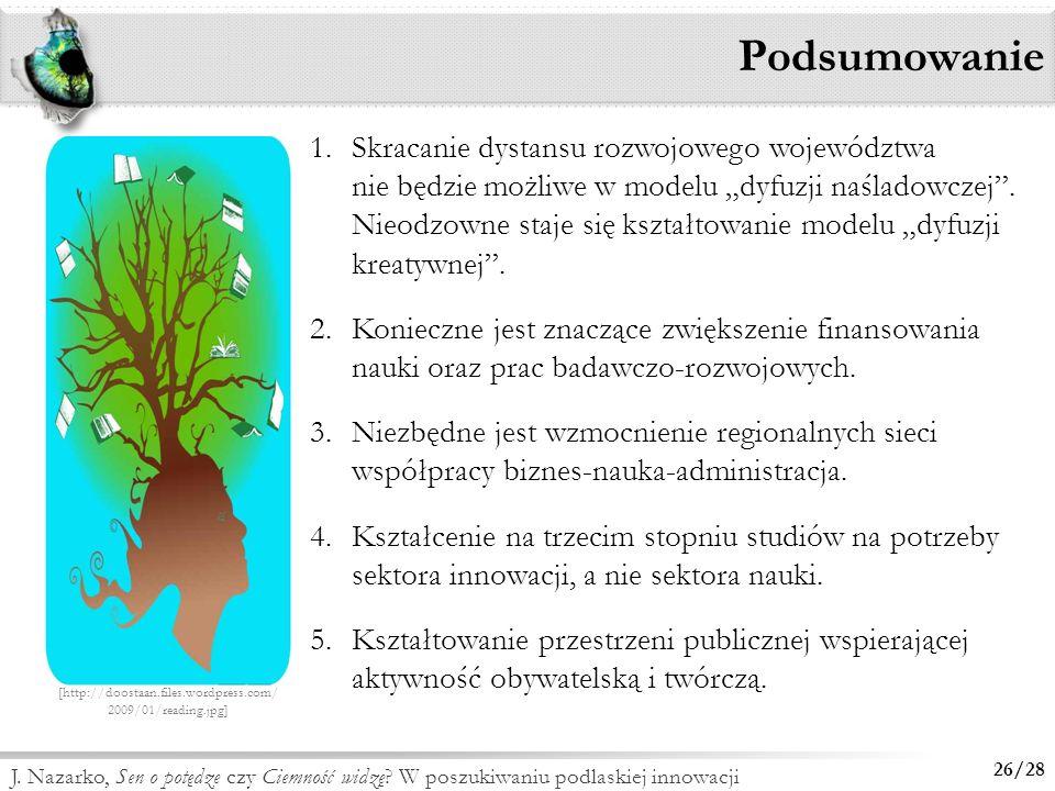 26/28 J. Nazarko, Sen o potędze czy Ciemność widzę? W poszukiwaniu podlaskiej innowacji Podsumowanie [http://doostaan.files.wordpress.com/ 2009/01/rea