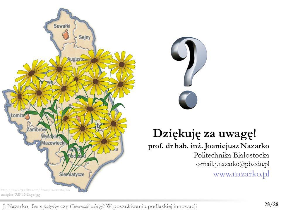 28/28 J. Nazarko, Sen o potędze czy Ciemność widzę? W poszukiwaniu podlaskiej innowacji Dziękuję za uwagę! prof. dr hab. inż. Joanicjusz Nazarko Polit