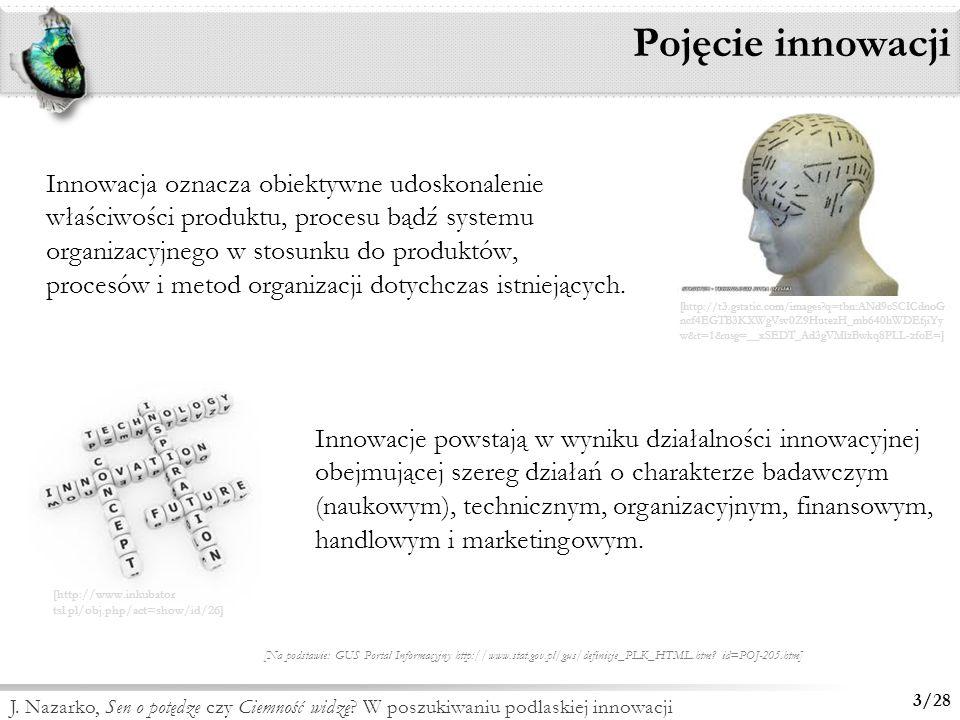 3/28 J. Nazarko, Sen o potędze czy Ciemność widzę? W poszukiwaniu podlaskiej innowacji Pojęcie innowacji Innowacja oznacza obiektywne udoskonalenie wł