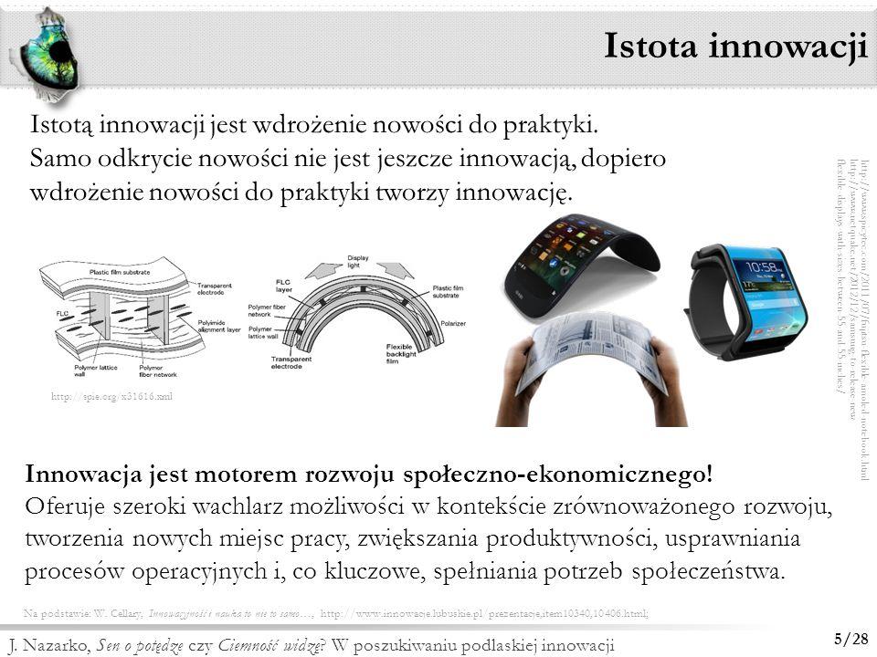 5/28 J. Nazarko, Sen o potędze czy Ciemność widzę? W poszukiwaniu podlaskiej innowacji Istotą innowacji jest wdrożenie nowości do praktyki. Samo odkry