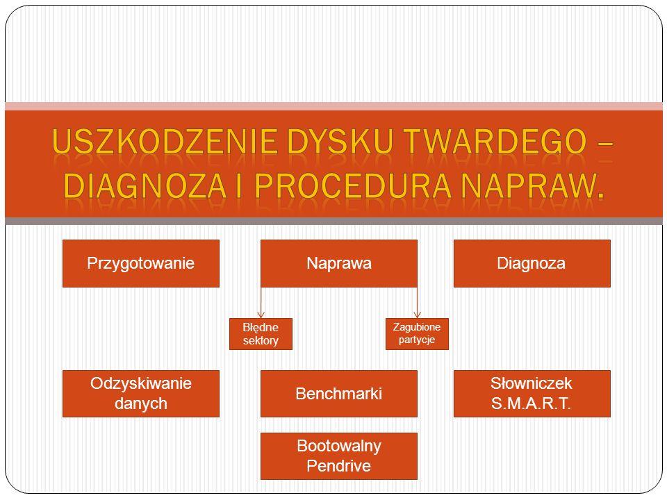 PrzygotowanieDiagnozaNaprawa Błędne sektory Zagubione partycje Odzyskiwanie danych Benchmarki Słowniczek S.M.A.R.T. Bootowalny Pendrive
