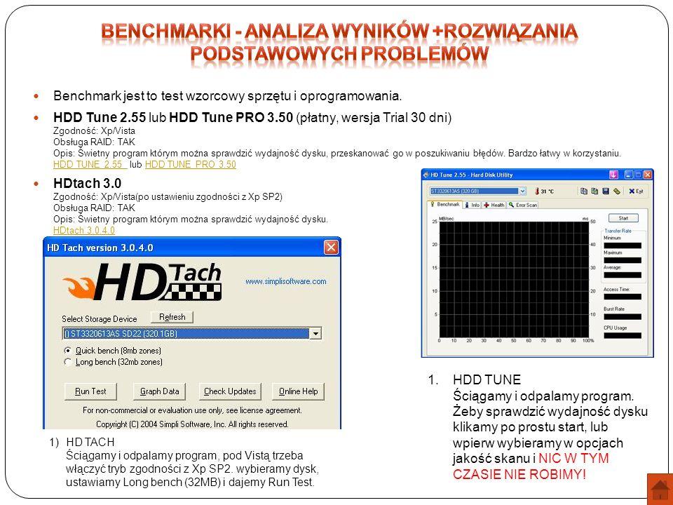 Benchmark jest to test wzorcowy sprzętu i oprogramowania. HDD Tune 2.55 lub HDD Tune PRO 3.50 (płatny, wersja Trial 30 dni) Zgodność: Xp/Vista Obsługa