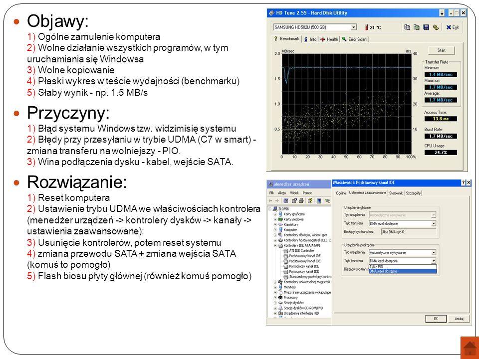Objawy: 1) Ogólne zamulenie komputera 2) Wolne działanie wszystkich programów, w tym uruchamiania się Windowsa 3) Wolne kopiowanie 4) Płaski wykres w