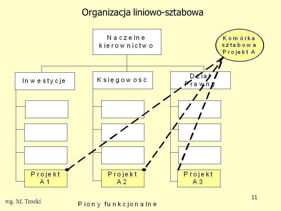 10 Organizacja liniowa realizacji projektu wg. M. Trocki