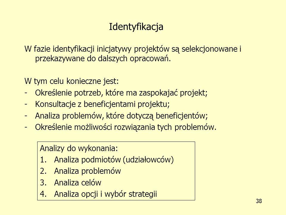 37 Faza 2 – Identyfikacja Działania: -formułowanie pomysłów: określenie programu i metod działania; -wstępna weryfikacja zgodności z celami i wymaganiami formalnymi; -określenie i rozdzielenie zadań; -ustalenie sieci współpracy; -przygotowanie dokumentów potrzebnych do opracowania wstępnego studium wykonalności; -analiza alternatywnych koncepcji realizacji projektu.