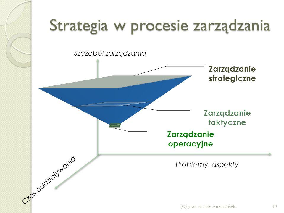 Model H. Mintzberga pięciu P jako definicja strategii 9(C) prof. dr hab. Aneta Zelek 1- PLAN Strategia jest planem zamierzonych działań, wyznacza kier