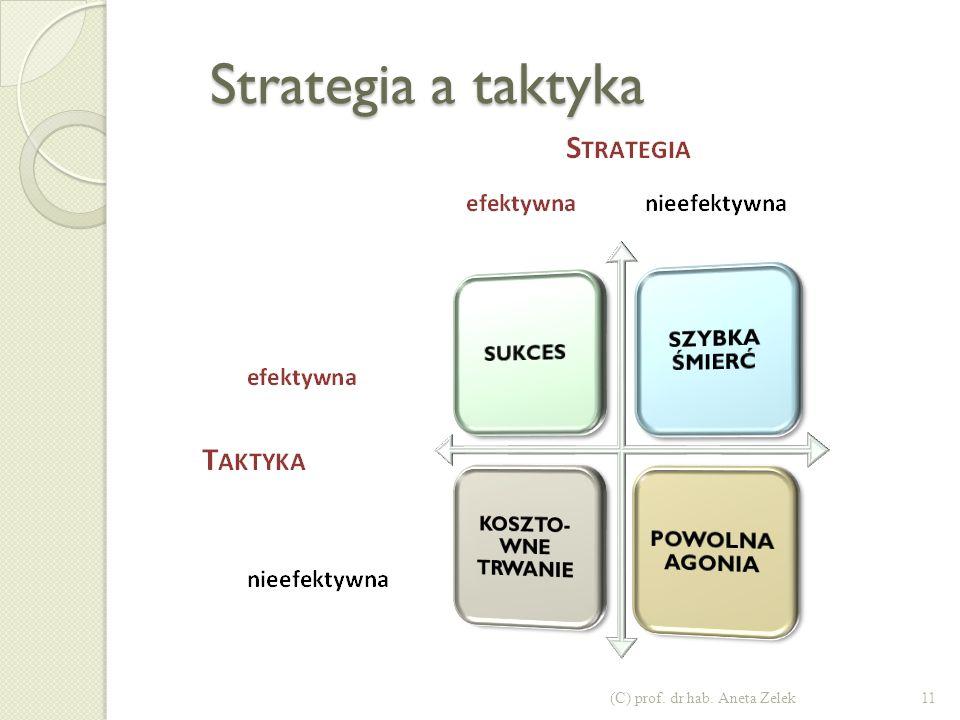 Strategia w procesie zarządzania Czas oddziaływania Problemy, aspekty Szczebel zarządzania Zarządzanie strategiczne Zarządzanie operacyjne Zarządzanie