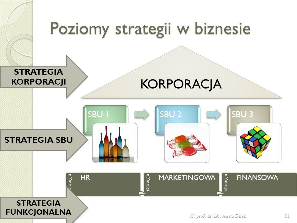 3. Poziomy zarządzania strategicznego 20(C) prof. dr hab. Aneta Zelek