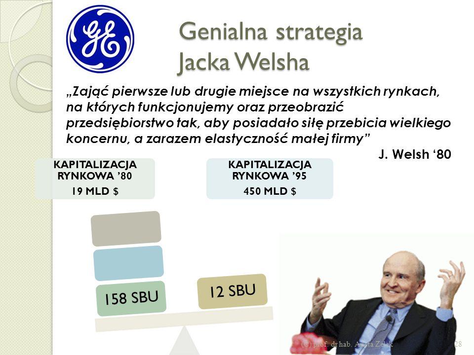 Elektrim S.A. – korporacja business units 27(C) prof. dr hab. Aneta Zelek