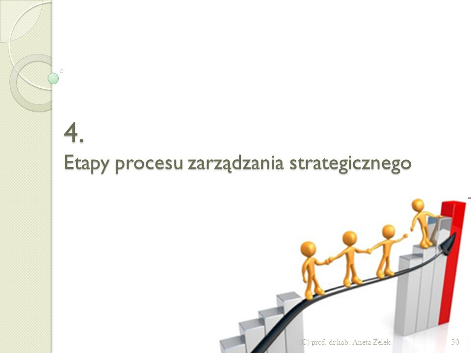 Twoje kompetencje strategiczne Poziom strategii korporacyjnej Poziom strategii SBU Poziom strategii funkcjonalnej Poziom substrategiczny Poziom operac