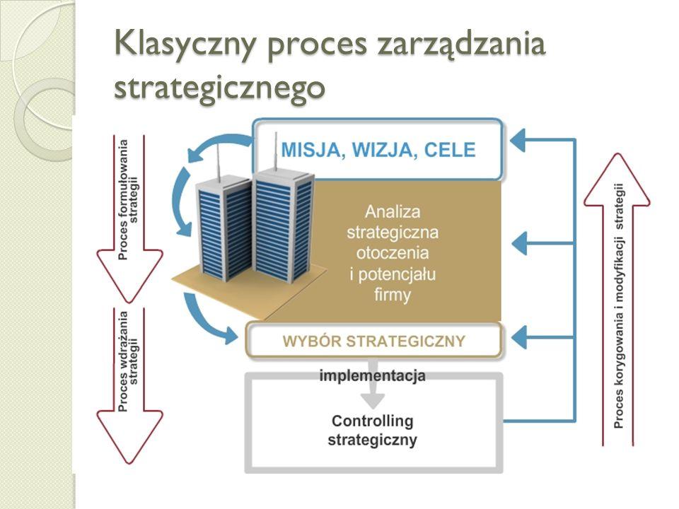 4. Etapy procesu zarządzania strategicznego 30(C) prof. dr hab. Aneta Zelek