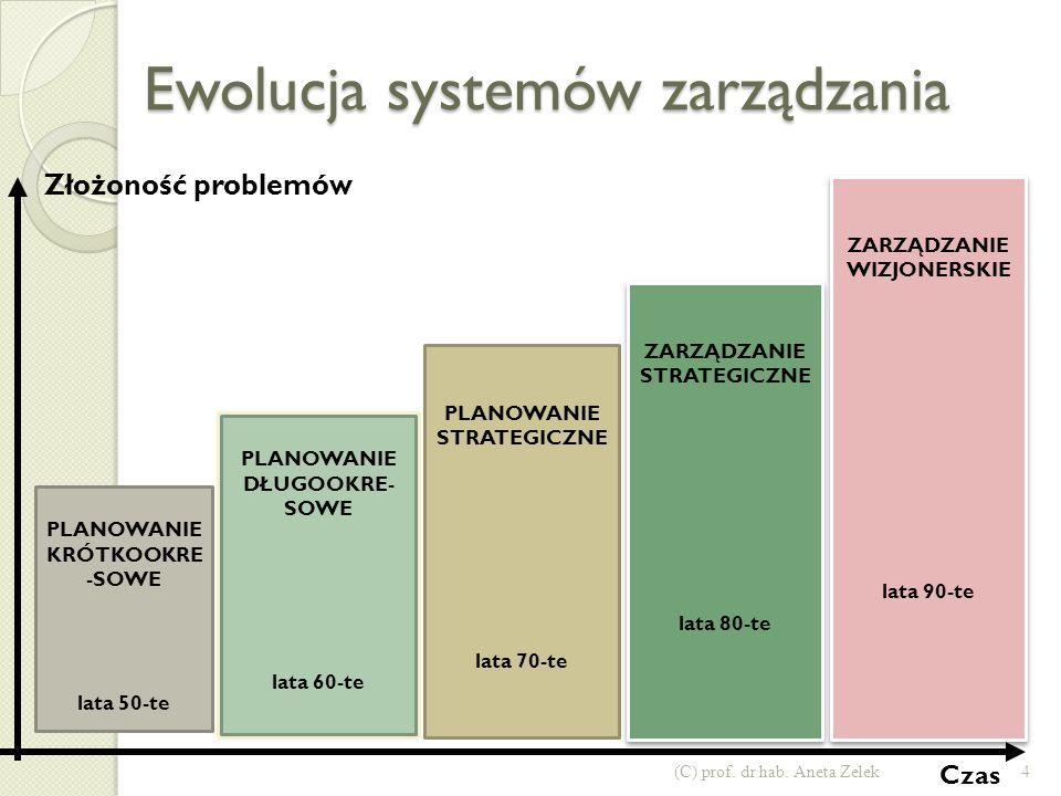 Ewolucja systemów zarządzania PLANOWANIE KRÓTKOOKRE -SOWE lata 50-te PLANOWANIE DŁUGOOKRE- SOWE lata 60-te PLANOWANIE STRATEGICZNE lata 70-te ZARZĄDZANIE STRATEGICZNE lata 80-te ZARZĄDZANIE STRATEGICZNE lata 80-te ZARZĄDZANIE WIZJONERSKIE lata 90-te ZARZĄDZANIE WIZJONERSKIE lata 90-te Złożoność problemów Czas 4(C) prof.