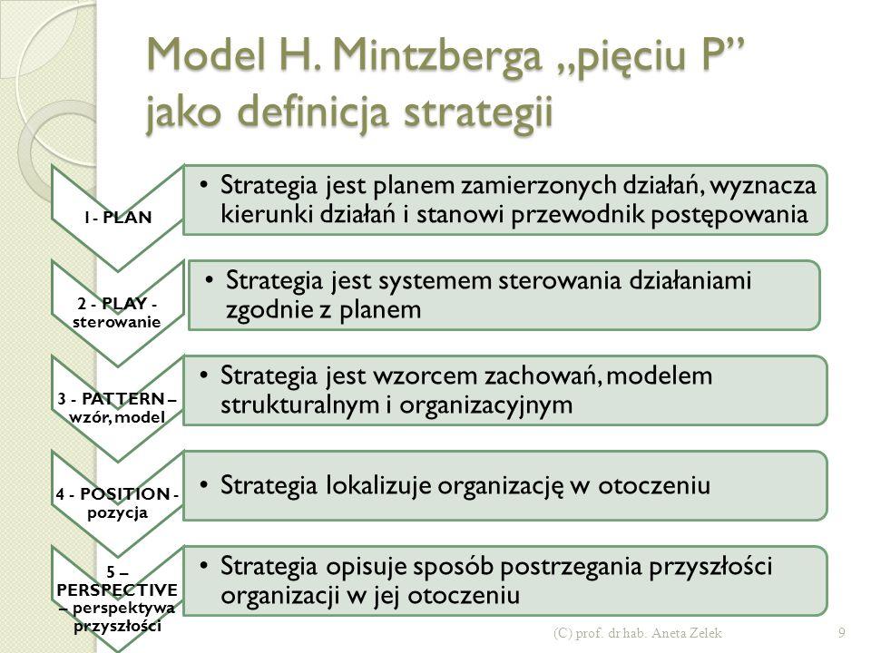 Model H.Mintzberga pięciu P jako definicja strategii 9(C) prof.