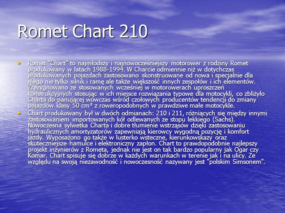 Romet Chart 210 Romet Chart to najmłodszy i najnowocześniejszy motorower z rodziny Romet produkowany w latach 1988-1994.