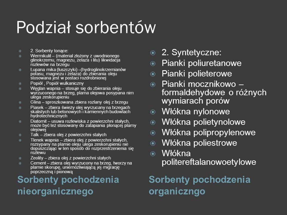 Podział sorbentów Sorbenty pochodzenia nieorganicznego Sorbenty pochodzenia organiczngo 2. Sorbenty tonące: Wermikulit – (materiał złożony z uwodnione