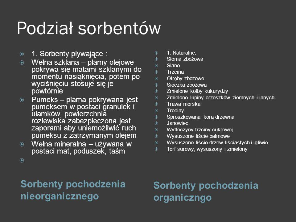 Podział sorbentów Sorbenty pochodzenia nieorganicznego Sorbenty pochodzenia organiczngo 1. Sorbenty pływające : Wełna szklana – plamy olejowe pokrywa