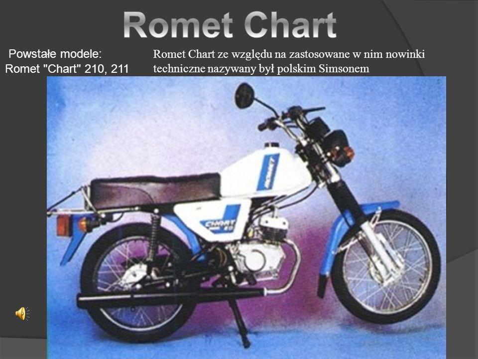 Powstałe modele: Romet Chart 210, 211 Romet Chart ze względu na zastosowane w nim nowinki techniczne nazywany był polskim Simsonem